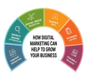 how_digital_marketing_can-1